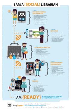 a-social-librarian-infographic