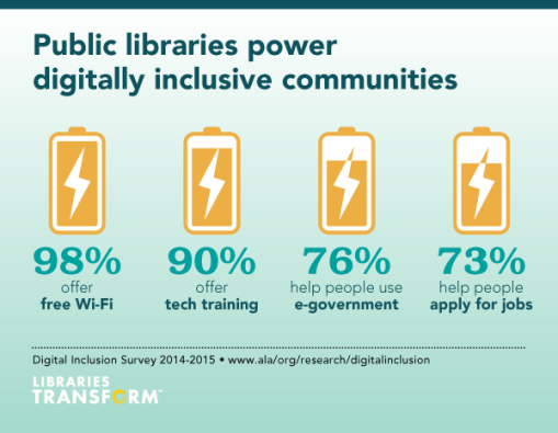 digital-inclusion-infographic_power3