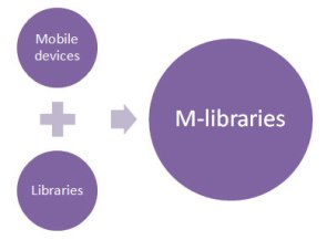 m-librariesequation