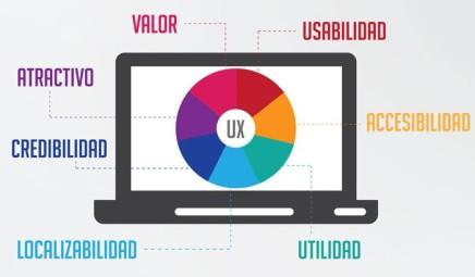 usabilidad-web-700x410
