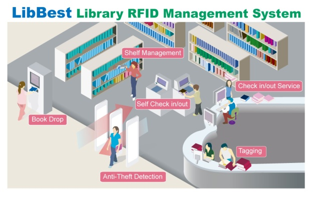 rfid_e01