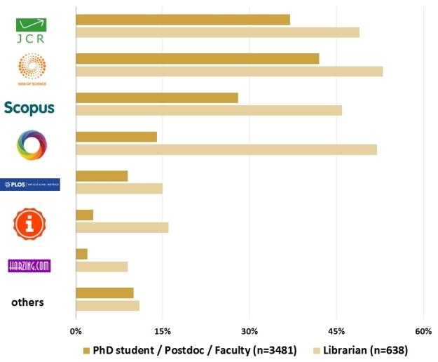 impact-percentage-respondents