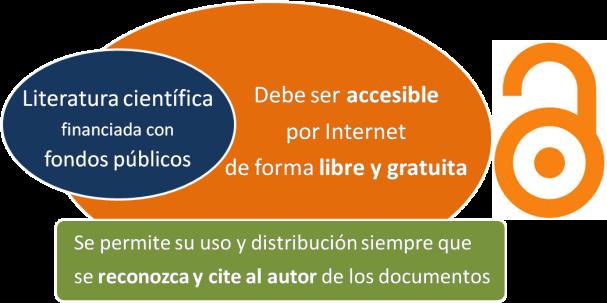acceso_abierto_concepto