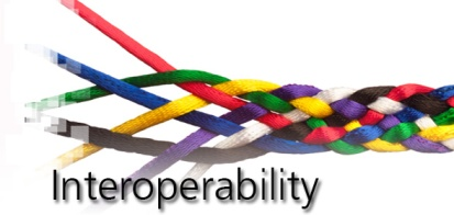 medical-device-interoperability