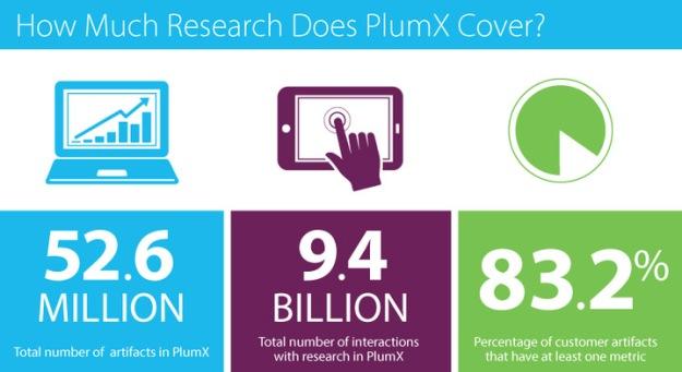 plum-infographic