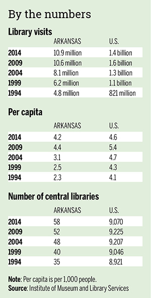 spot_librarynumbers_05-01-17