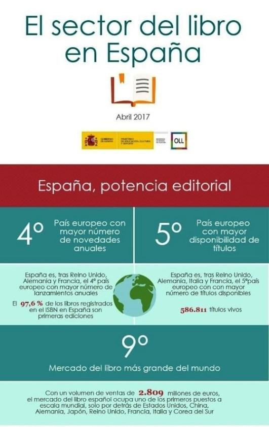 infograf-a-industria-del-libro-20172b252812529
