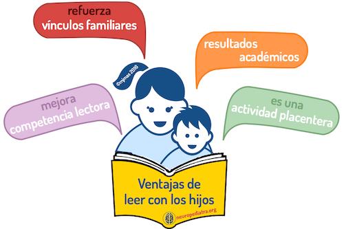leer-con-los-hijos