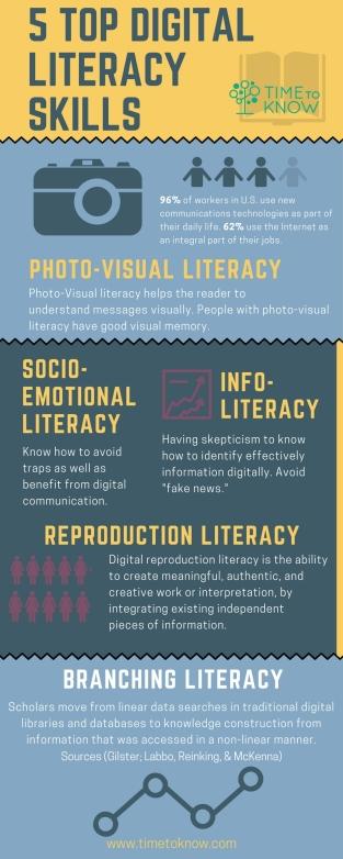 digital_learning_timetoknow