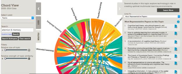 digitalpromise-researchmap