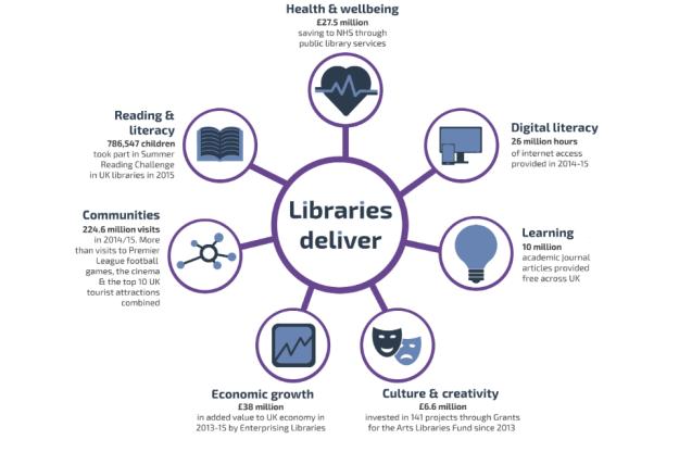 libraries-deliver-v8_upload