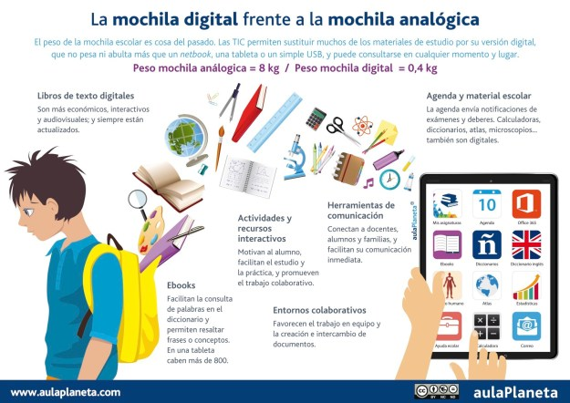 mochila-digital-infografia