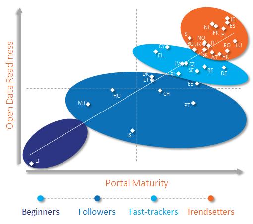 open-data-maturity-clusters_final-4