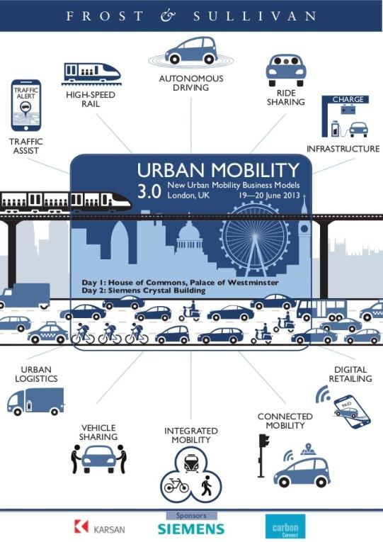 frost-sullivan-urban-mobility-30-1-638