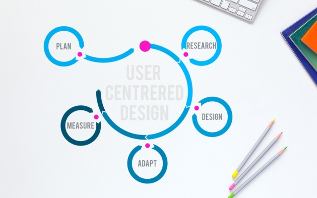 ucd-user-centered-approach