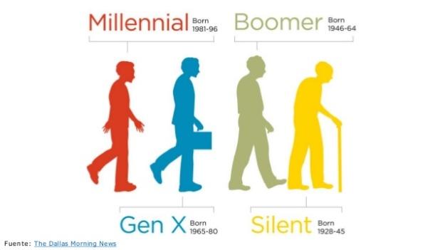 sobre-el-estudio-millennials-4-638