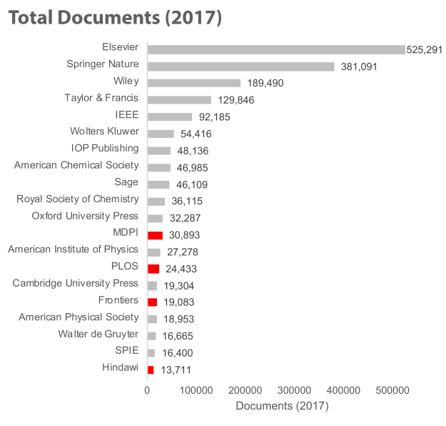 total-documents-2017-new23