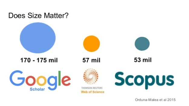 using-google-scholar-for-metrics-5-638
