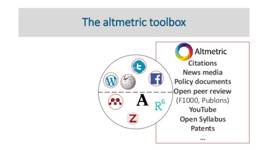 practical-applications-of-altmetrics-7-638