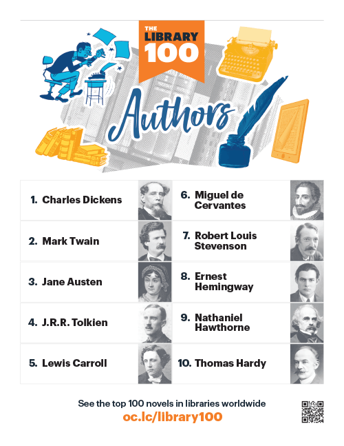 lib100_thumb_genre_poster_authors