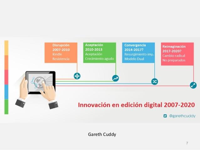 tendencias-en-edicion-digital-cientifica-une-2015-7-638