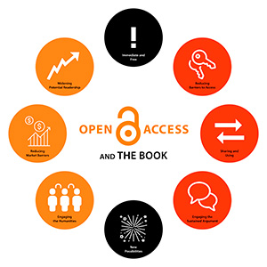 open-access-and-the-book_300x300