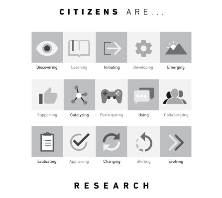 beeld-uit-the-white-paper-on-citizen-science-in-europe
