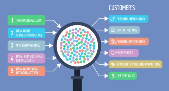 impact-of-big-data-on-brand-management-745x400-1
