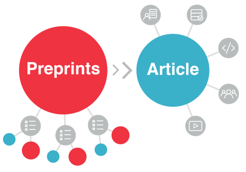 preprints-nexus