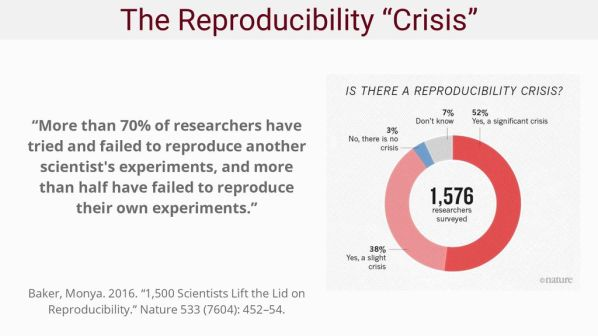thereproducibilitycrisis