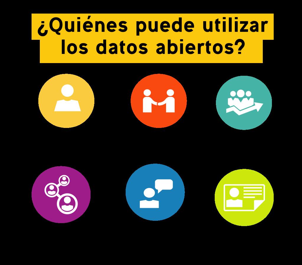datos-abiertos-2-1024x899-1
