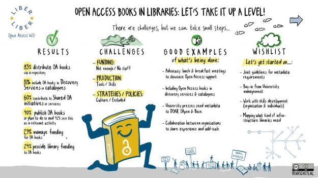 liber-open-access-wg-v4-1024x576-1
