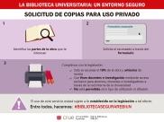 Infografia REBIUN COPIAS USO PRIVADO-H