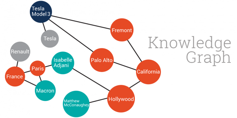 ontotext-knowledge-graph-768x384-1
