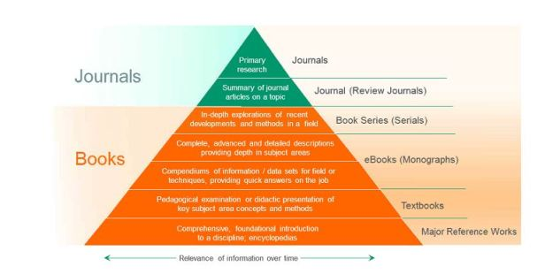 the-pyramid