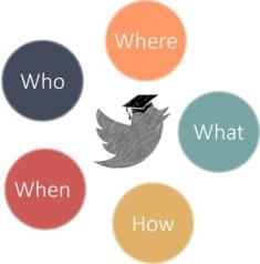 twittermetrics-1