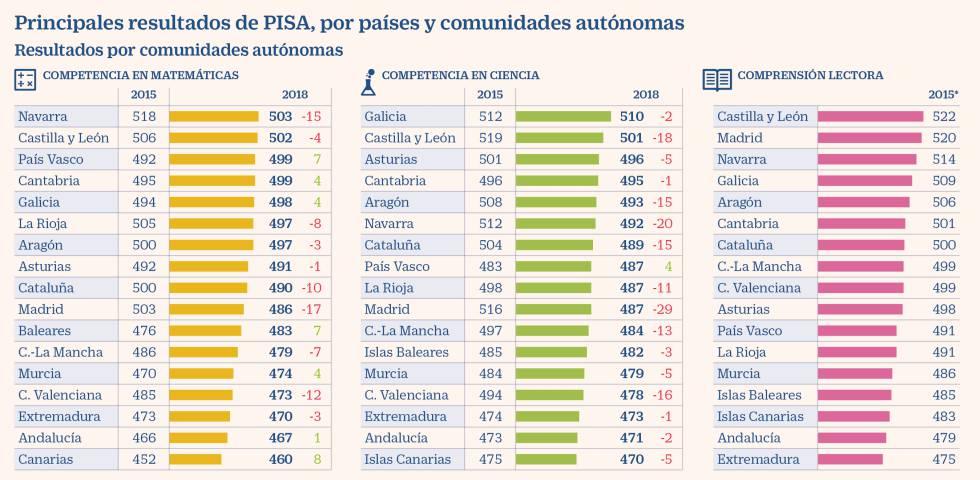 1575314169_591520_1575408790_noticia_normal
