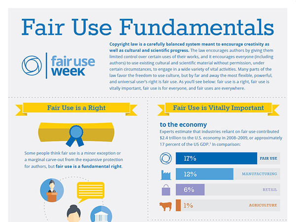 2020-01-23-fair-use-fundamentals-infographic-600x450-1