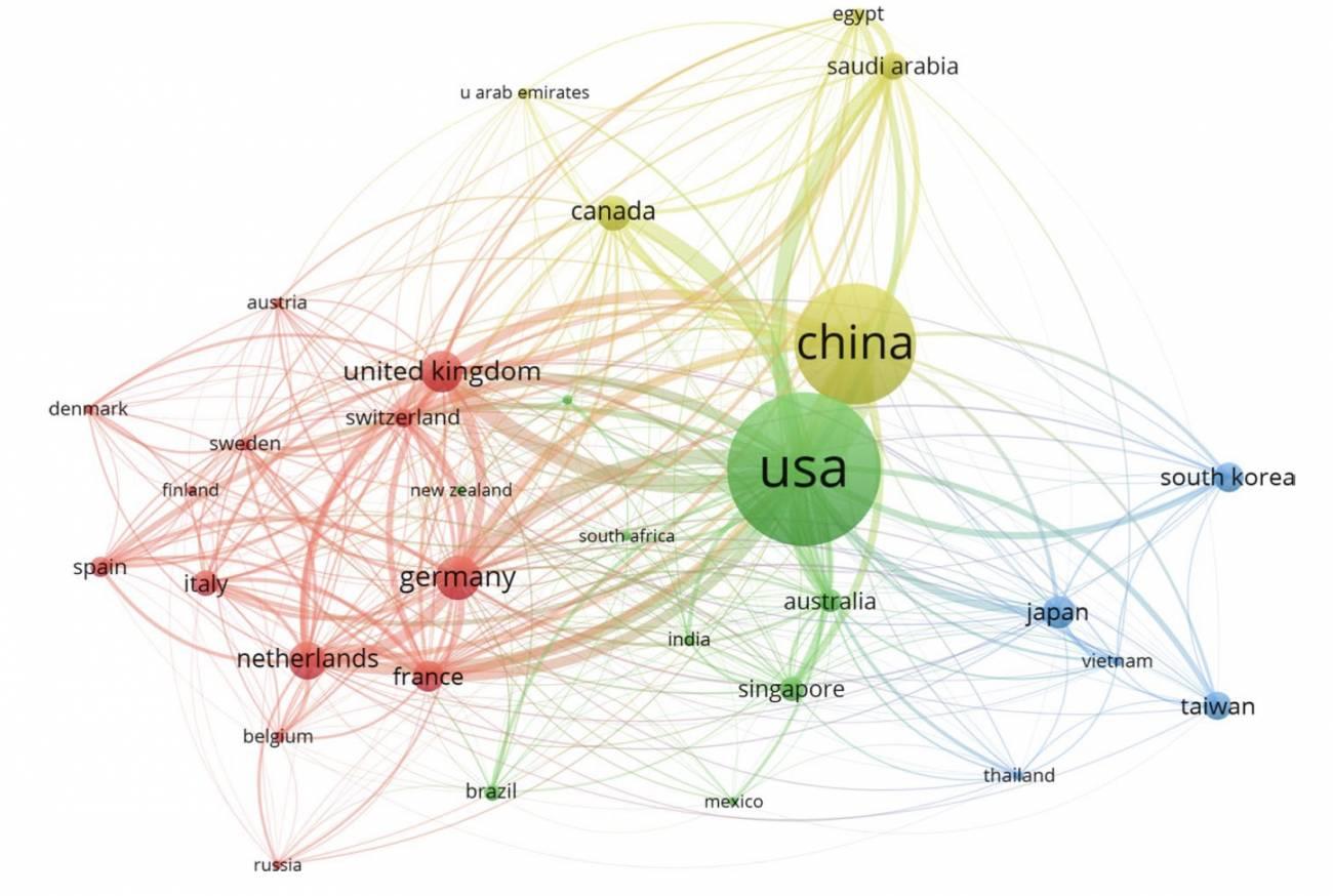 redes-de-produccion-cientifica-por-paises